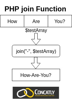 PHP join function | join elements of array to string